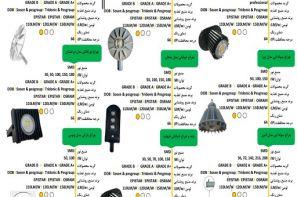 لامپهای کم مصرف خانگی وصنعتی